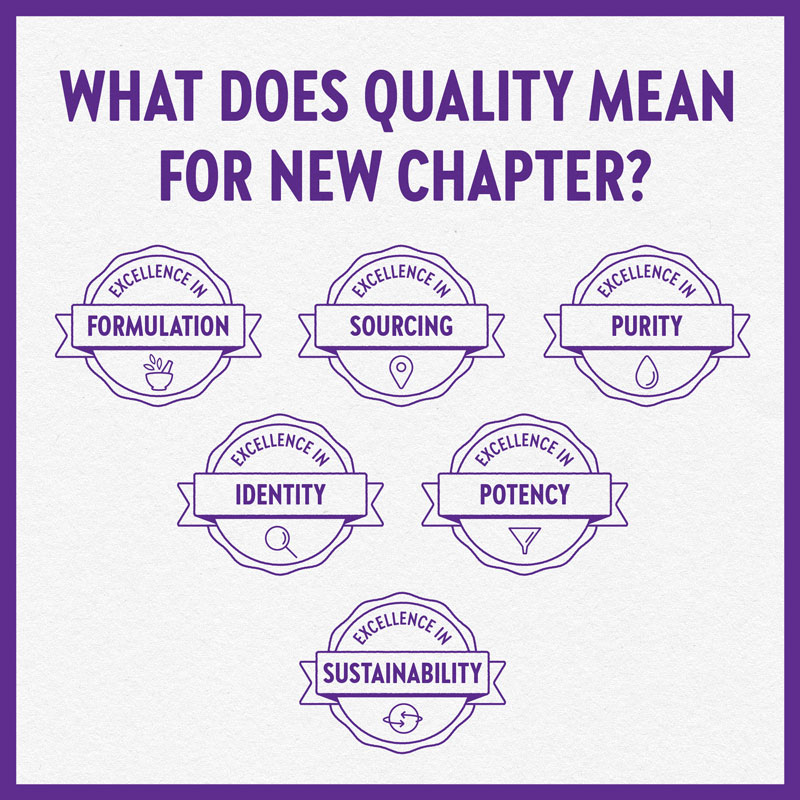WHAT DOES QUALITY MEAN FOR NEW CHAPTER?