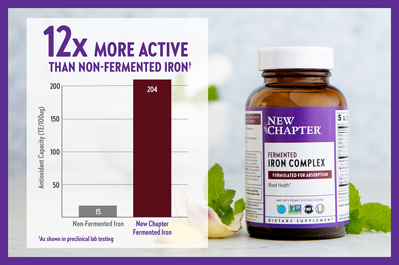 12x More Active!