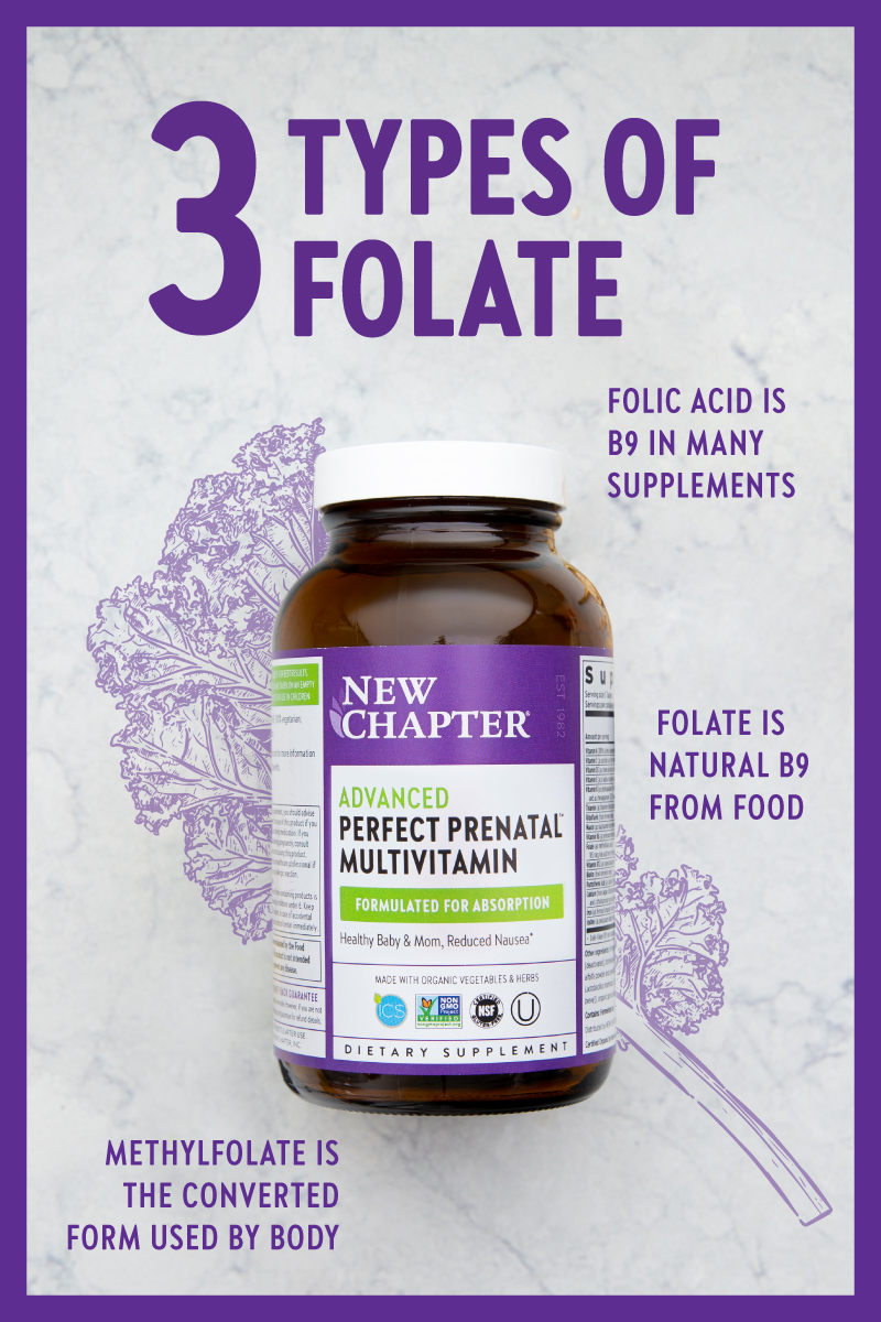 TYPES OF FOLATE