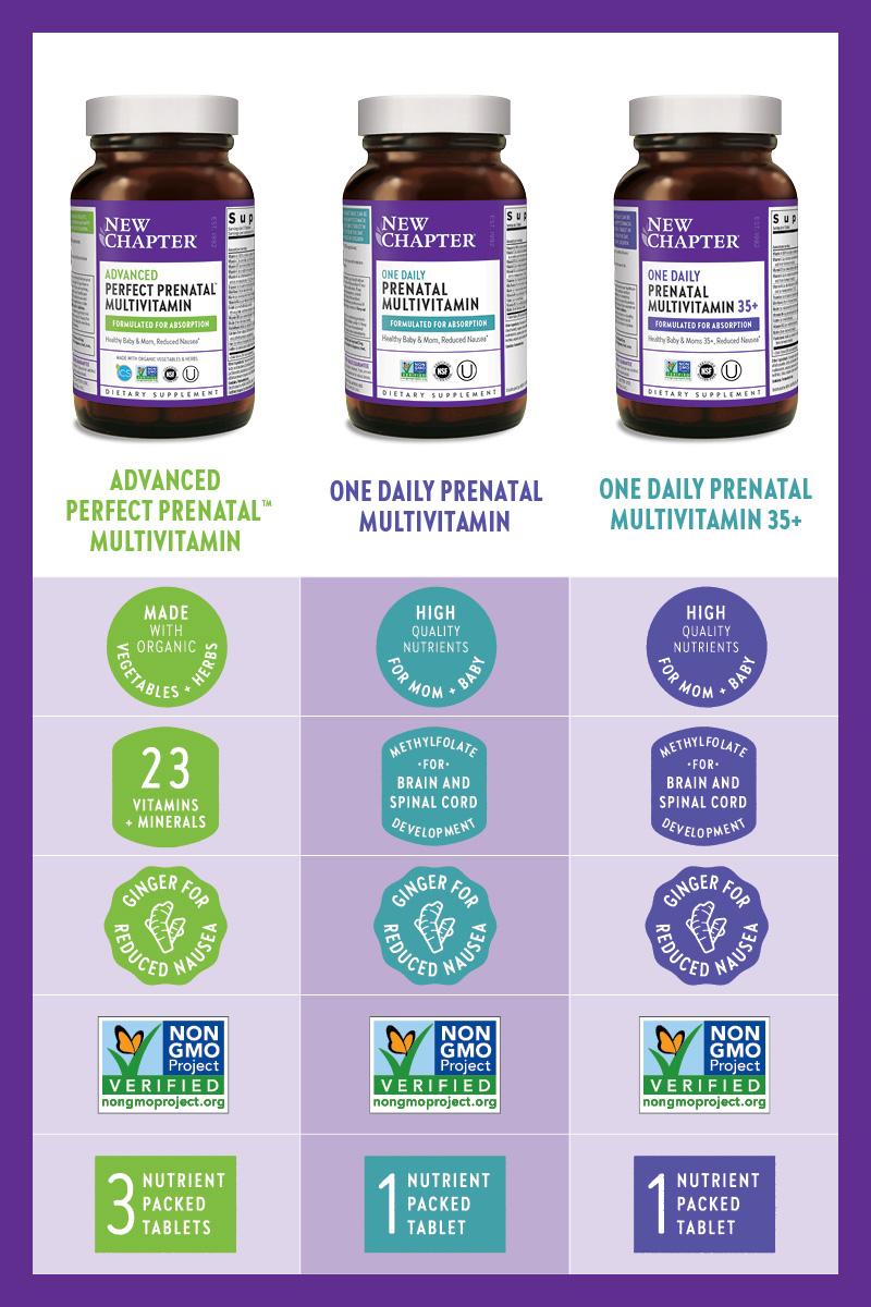Prenatal vitamin comparison chart
