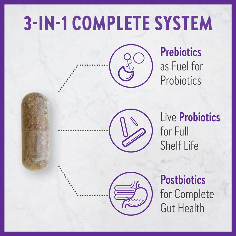 3-IN-1 COMPLETE SYSTEM